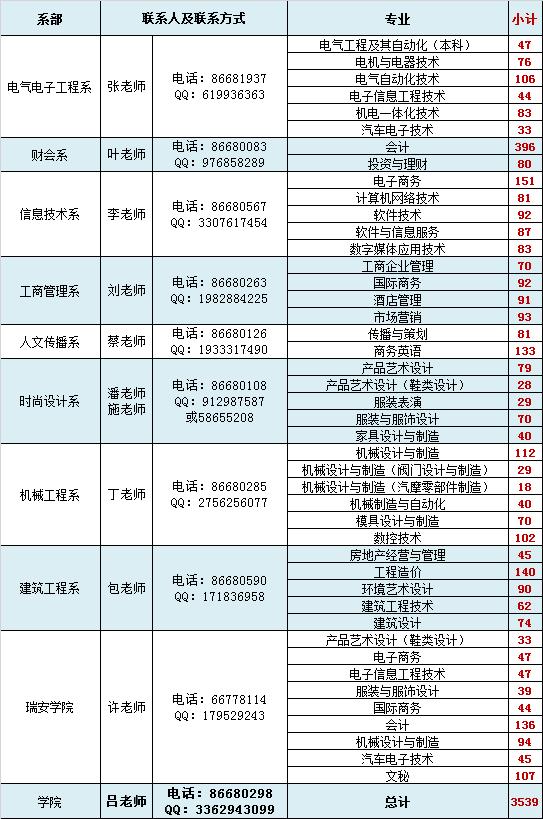 2019生源.png